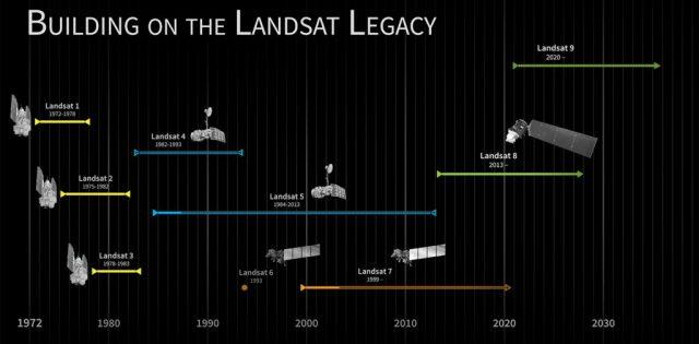 satelit landsat 1, satelit erts, program landsat, satelit landsat 8, satelit landsat 9, citra satelit, gambar satelit, gambar permukaan bumi, gambaran permukaan bumi, gambar objek dari atas, jual citra satelit, jual gambar satelit, jual citra quickbird, jual citra satelit quickbird, jual quickbird, jual worldview-1, jual citra worldview-1, jual citra satelit worldview-1, jual worldview-2, jual citra worldview-2, jual citra satelit worldview-2, jual geoeye-1, jual citra satelit geoeye-1, jual citra geoeye-1, jual ikonos, jual citra ikonos, jual citra satelit ikonos, jual alos, jual citra alos, jual citra satelit alos, jual alos prism, jual citra alos prism, jual citra satelit alos prism, jual alos avnir-2, jual citra alos avnir-2, jual citra satelit alos avnir-2, jual pleiades, jual citra satelit pleiades, jual citra pleiades, jual spot 6, jual citra spot 6, jual citra satelit spot 6, jual citra spot, jual spot, jual citra satelit spot, jual citra satelit astrium, order citra satelit, order data citra satelit, jual software pemetaan, jual aplikasi pemetaan, jual landsat, jual citra landsat, jual citra satelit landsat, order data landsat, order citra landsat, order citra satelit landsat, mapping data citra satelit, mapping citra, pemetaan, mengolah data citra satelit, olahan data citra satelit, jual citra satelit murah, beli citra satelit, jual citra satelit resolusi tinggi, peta citra satelit, jual citra worldview-3, jual citra satelit worldview-3, jual worldview-3, order citra satelit worldview-3, order worldview-3, order citra worldview-3, dem, jual dem, dem srtm, dem srtm 90 meter, dem srtm 30 meter, jual dem srtm 90 meter, jual dem srtm 30 meter, jual ifsar, jual dem ifsar, jual dsm ifsar, jual dtm ifsar, jual worlddem, jual alos world 3d, jual dem alos world 3d, alos world 3d, pengolahan alos world 3d, jasa pengolahan alos world 3d, jual spot 7, jual citra spot 7, jual citra satelit spot 7, jual citra satelit sentinel, jual citra satelit sentinel-2a, jual citra 
